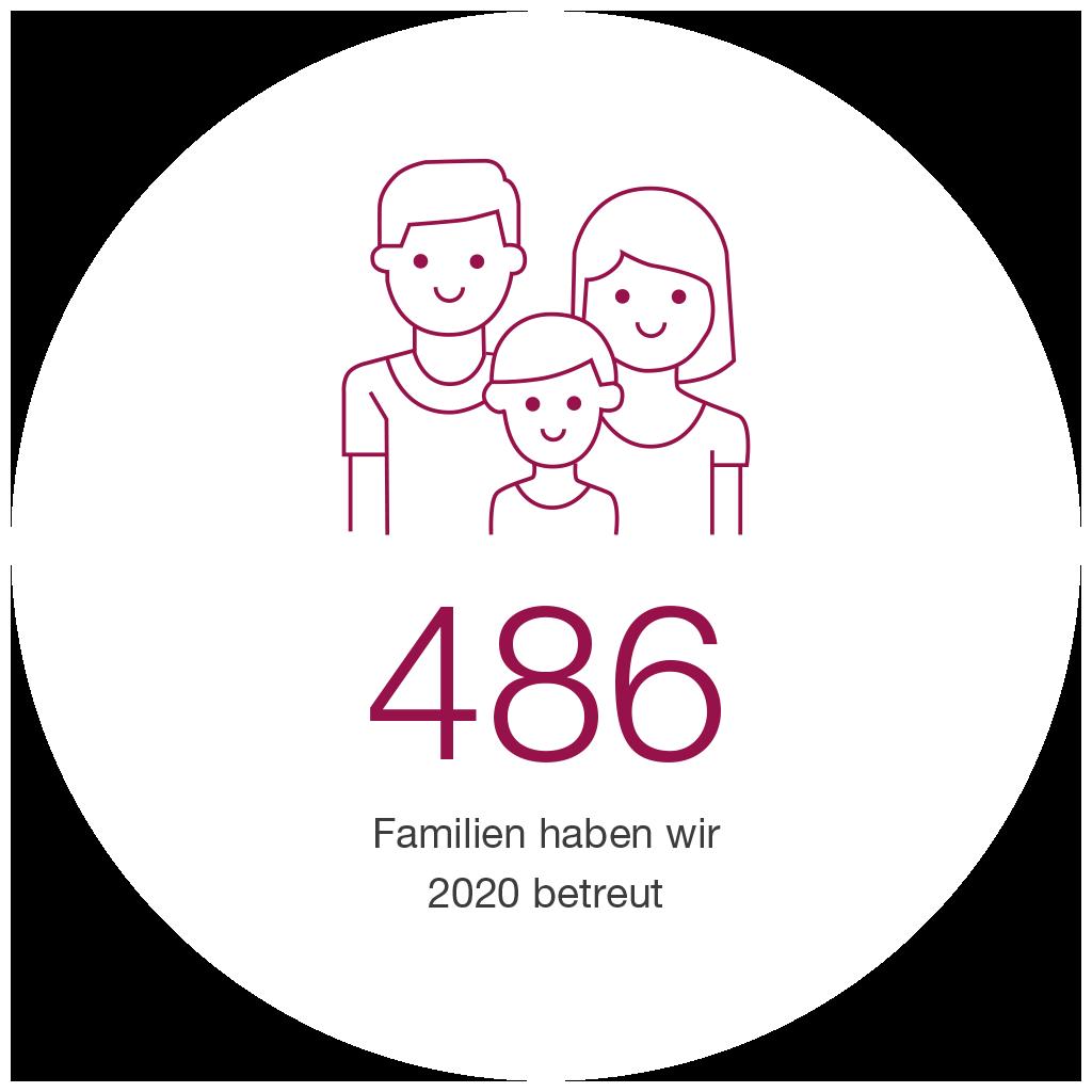 akm-familien_2020_1024x1024