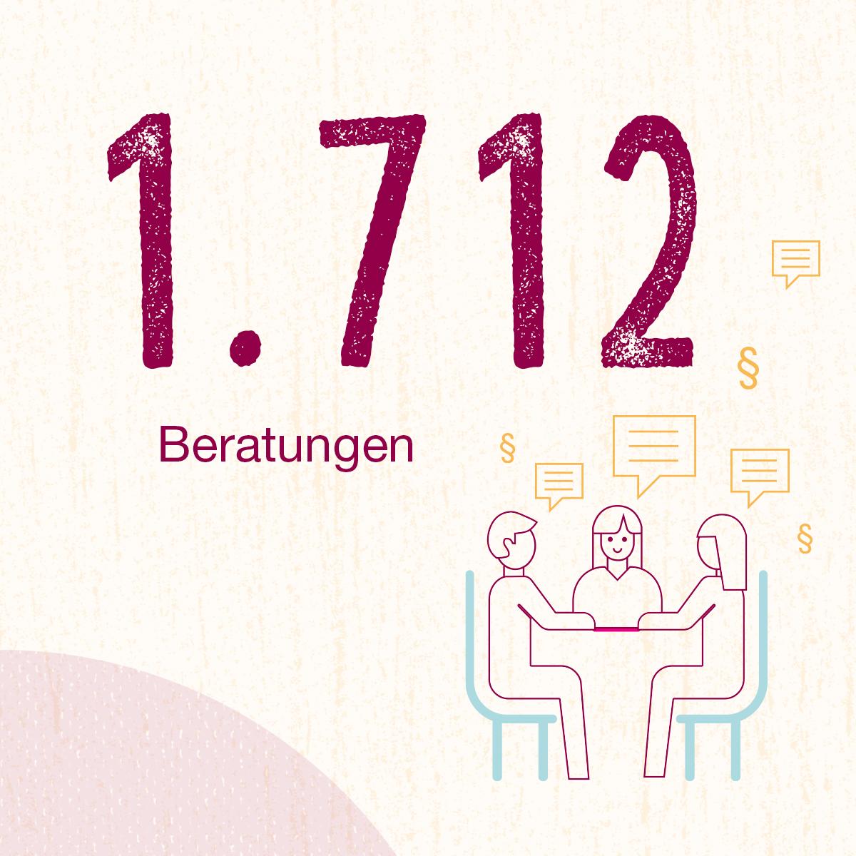Zahlen 2020 Angehörigenberatung