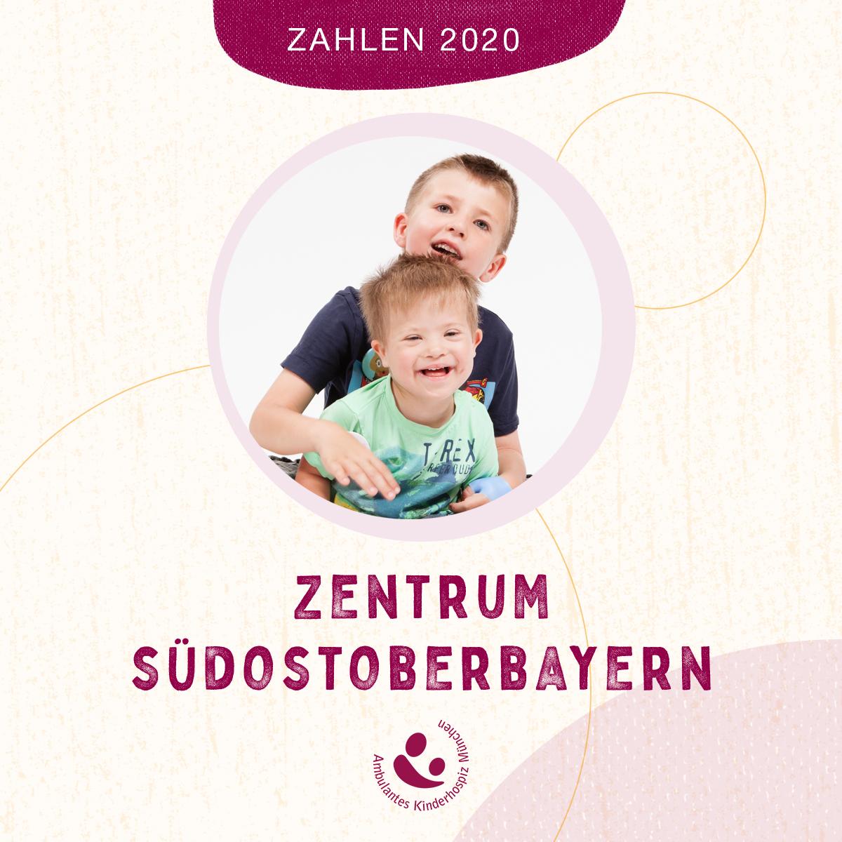 Zahlen 2020 Zentrum Südostoberbayern